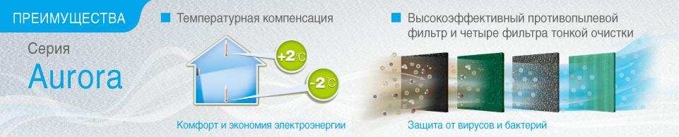 Сплит-система MDV Aurora в Астрахани