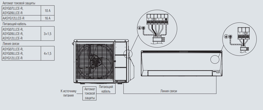 Схема электрический соединений сплит-системы Fujitsu CLASSIC EURO
